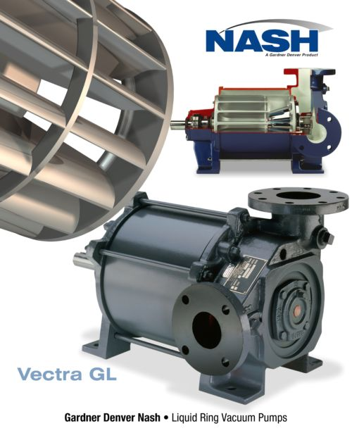 Vectra GL poster
